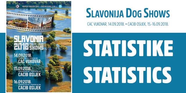 STATISTIKE !